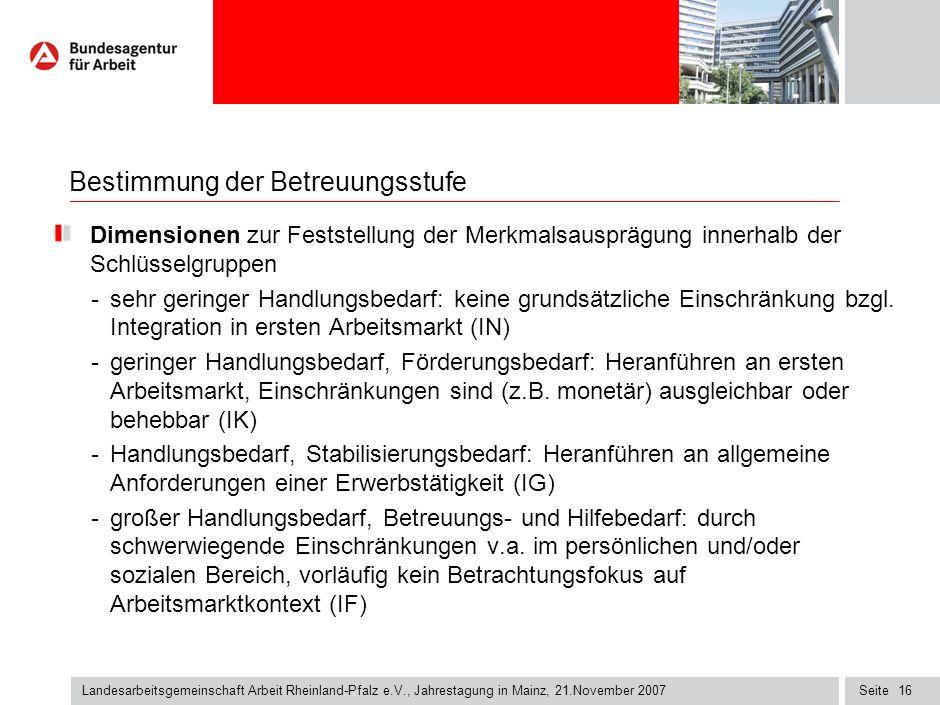 Seite16 Landesarbeitsgemeinschaft Arbeit Rheinland-Pfalz e.V., Jahrestagung in Mainz, 21.November 2007 Bestimmung der Betreuungsstufe Dimensionen zur Feststellung der Merkmalsausprägung innerhalb der Schlüsselgruppen - sehr geringer Handlungsbedarf: keine grundsätzliche Einschränkung bzgl.