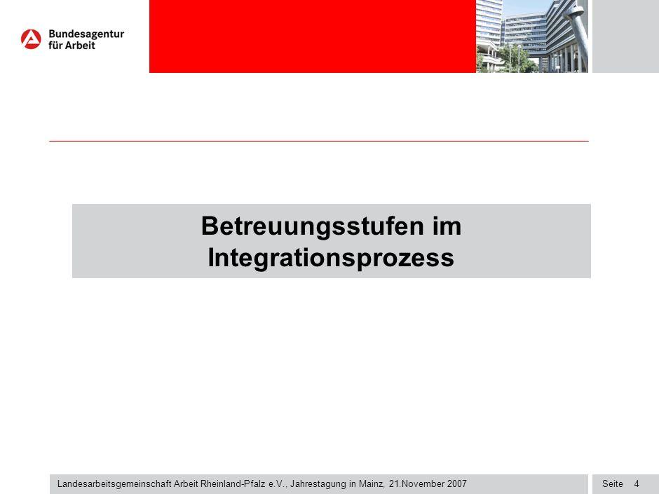 Seite4 Landesarbeitsgemeinschaft Arbeit Rheinland-Pfalz e.V., Jahrestagung in Mainz, 21.November 2007 Betreuungsstufen im Integrationsprozess