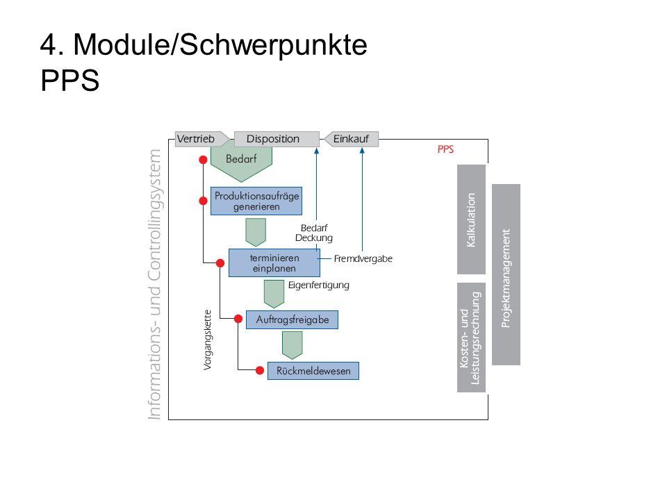 4. Module/Schwerpunkte PPS