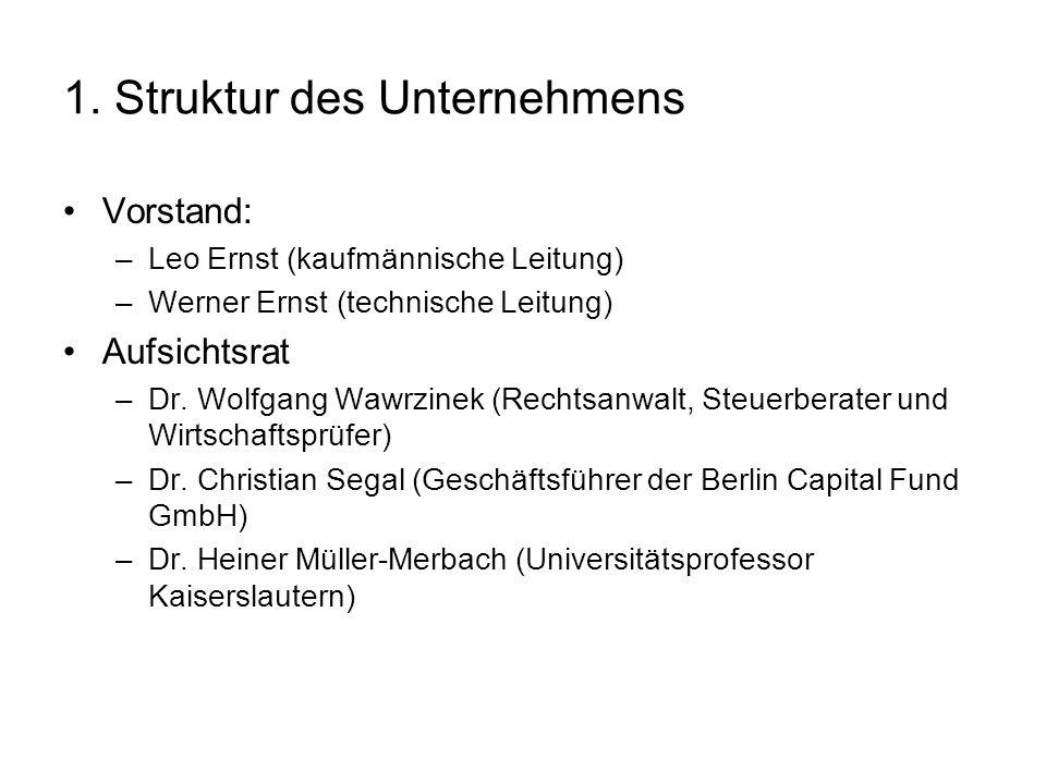 1. Struktur des Unternehmens Vorstand: –Leo Ernst (kaufmännische Leitung) –Werner Ernst (technische Leitung) Aufsichtsrat –Dr. Wolfgang Wawrzinek (Rec