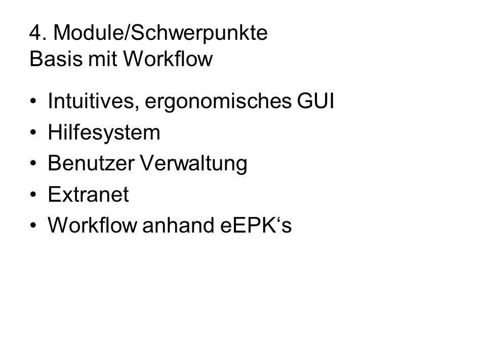 4. Module/Schwerpunkte Basis mit Workflow Intuitives, ergonomisches GUI Hilfesystem Benutzer Verwaltung Extranet Workflow anhand eEPKs