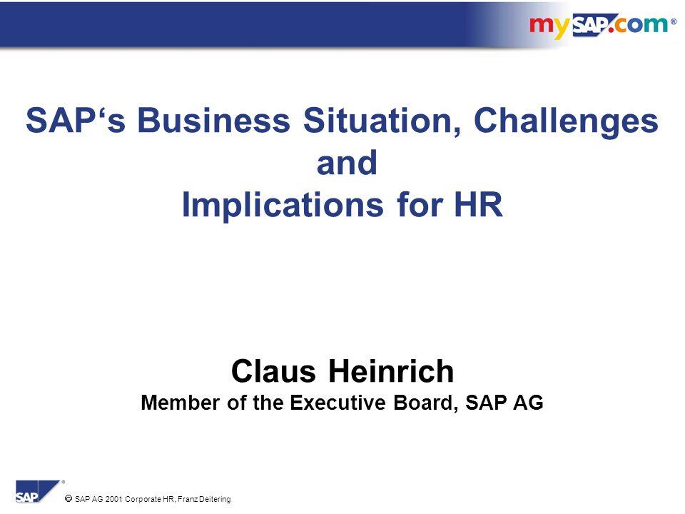 SAP AG 2001 Corporate HR, Franz Deitering Sophia Antipolis Walldorf Cambridge Palo Alto Moskau Bangalore Tokio MannheimKarlsruhe Die SAP heute - ein globales Unternehmen