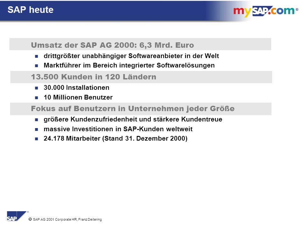 SAP AG 2001 Corporate HR, Franz Deitering SAP heute Umsatz der SAP AG 2000: 6,3 Mrd.