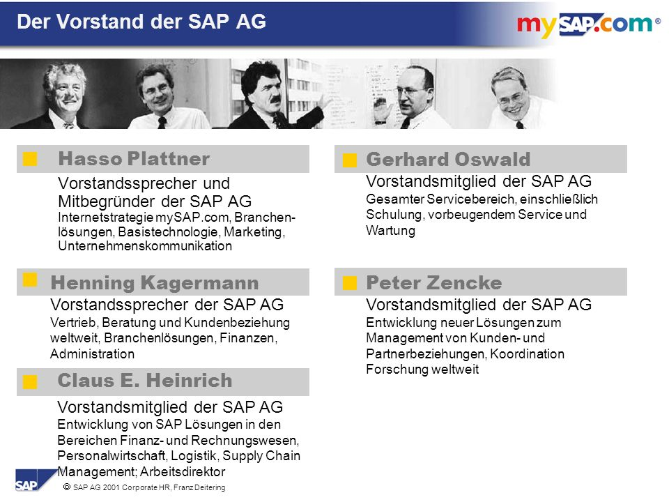 SAP AG 2001 Corporate HR, Franz Deitering Customers turning to SAP for: Moving from In-house developments to package software Online, realtime integration Mainframe Technologies R/2 80s -Extend into E-Commerce -Leverage Investment 90s Today -Package Software -Integration -Client-Server Technology -Widespread Functionality R/3 Extending ERP into new technologies Extending functionality Industry-specific enhancements Internet access Internet integration into all areas Heterogeneous systems, new dimensions and new technologies Collaboratíng with external business partners