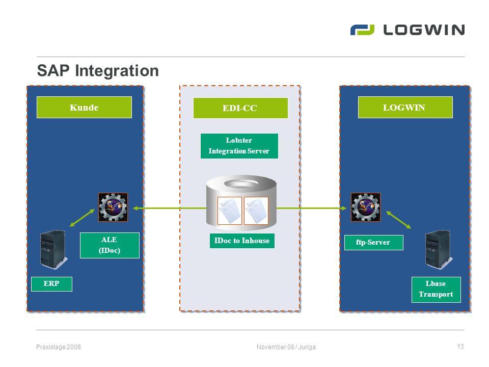 Praxistage 2008November 08 / Juriga13 SAP Integration Lobster Integration Server IDoc to Inhouse Kunde ERP ALE (IDoc) LOGWIN ftp-Server Lbase Transpor
