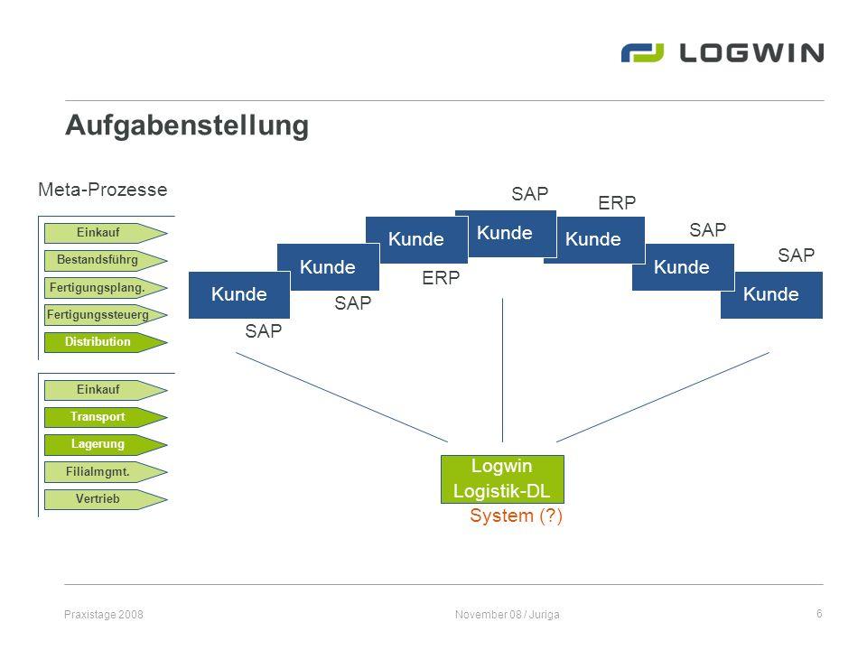 Praxistage 2008November 08 / Juriga17 TMS – Cross docking SAP Logwin TMS (Transflow) Lobster Integration Server Vorlauftransport IFTMIN D96.A Vorlauftransport (eingehend) Hauptlauftransport IFTMIN D96.A Hauptlauftransport (ausgehend) Status Hauptlauftransport IFTSTA D96.A Status Vorlauftransport IFTSTA D96.A