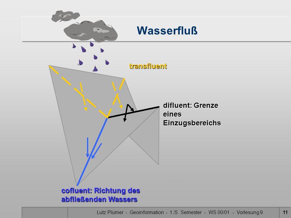 Lutz Plümer - Geoinformation - 1./5. Semester - WS 00/01 - Vorlesung 911 difluent: Grenze eines Einzugsbereichs transfluent cofluent: Richtung des abf