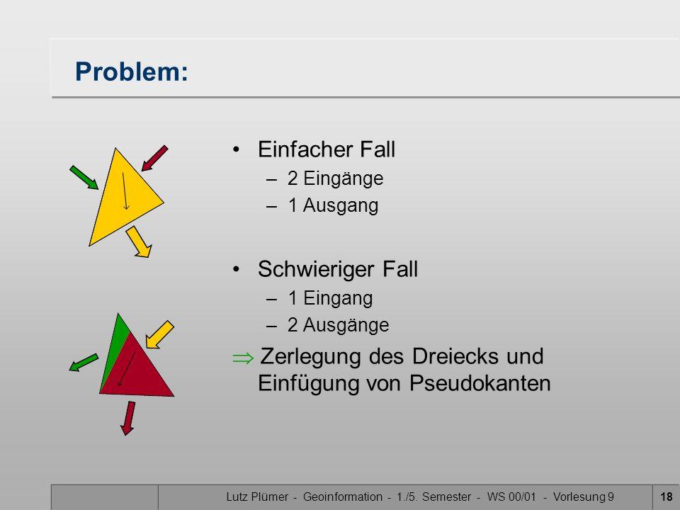 Lutz Plümer - Geoinformation - 1./5. Semester - WS 00/01 - Vorlesung 918 Problem: Einfacher Fall –2 Eingänge –1 Ausgang Schwieriger Fall –1 Eingang –2