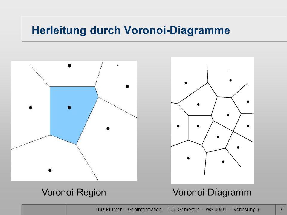 Lutz Plümer - Geoinformation - 1./5. Semester - WS 00/01 - Vorlesung 97 Voronoi-RegionVoronoi-Díagramm Herleitung durch Voronoi-Diagramme
