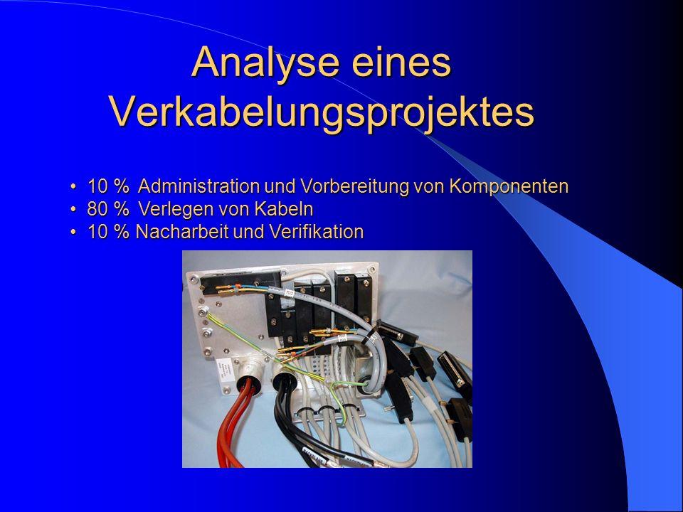 Analyse eines Verkabelungsprojektes 10 %Administration und Vorbereitung von Komponenten 10 %Administration und Vorbereitung von Komponenten 80 %Verleg