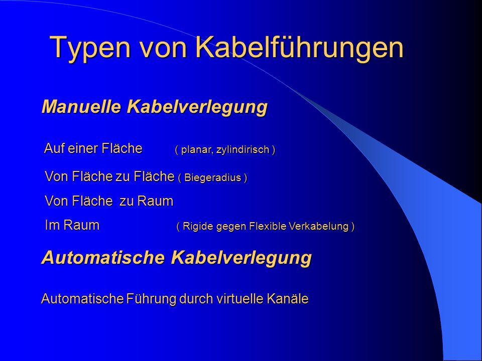 Typen von Kabelführungen Manuelle Kabelverlegung Auf einer Fläche ( planar, zylindirisch ) Von Fläche zu Fläche ( Biegeradius ) Von Fläche zu Fläche (