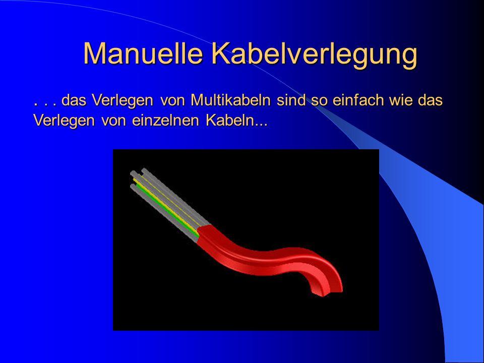 Manuelle Kabelverlegung... das Verlegen von Multikabeln sind so einfach wie das Verlegen von einzelnen Kabeln...