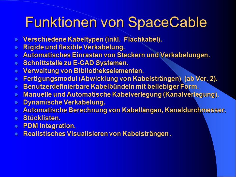 Funktionen von SpaceCable Verschiedene Kabeltypen (inkl. Flachkabel). Verschiedene Kabeltypen (inkl. Flachkabel). Rigide und flexible Verkabelung. Rig