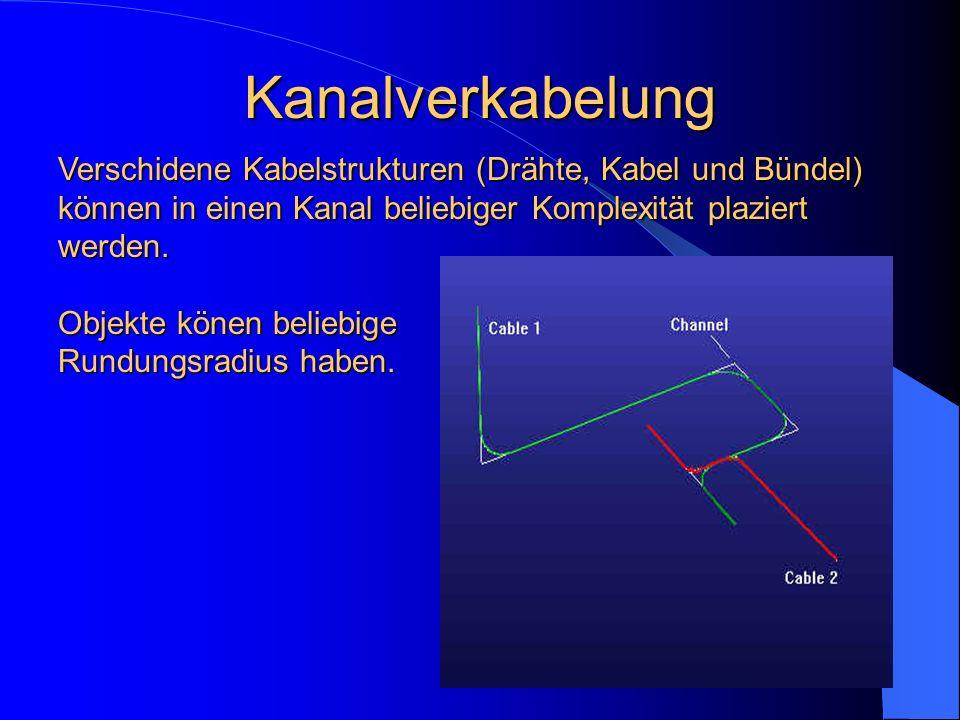 Kanalverkabelung Verschidene Kabelstrukturen (Drähte, Kabel und Bündel) können in einen Kanal beliebiger Komplexität plaziert werden. Objekte könen be