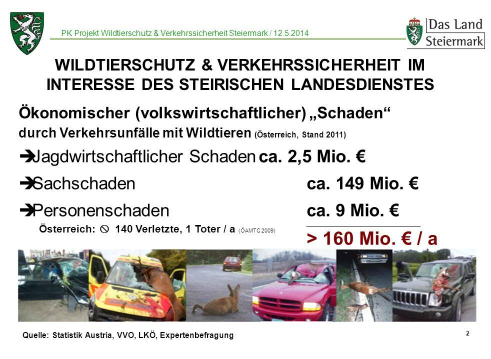2 Quelle: Statistik Austria, VVO, LKÖ, Expertenbefragung Ökonomischer (volkswirtschaftlicher) Schaden durch Verkehrsunfälle mit Wildtieren (Österreich, Stand 2011) Jagdwirtschaftlicher Schadenca.