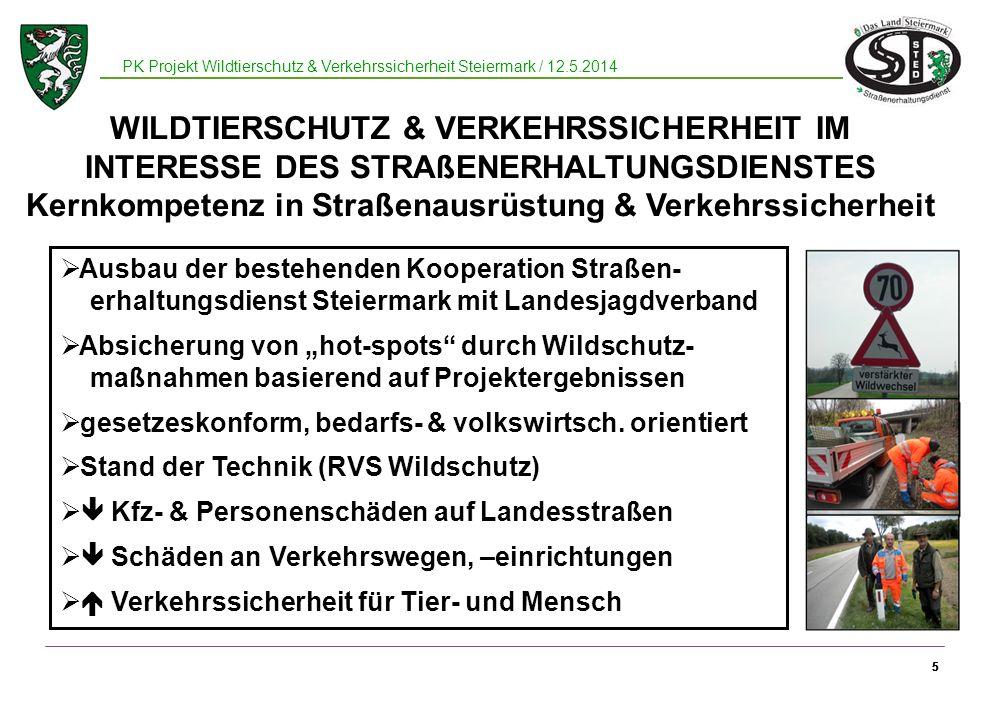 55 PK Projekt Wildtierschutz & Verkehrssicherheit Steiermark / 12.5.2014 5 WILDTIERSCHUTZ & VERKEHRSSICHERHEIT IM INTERESSE DES STRAßENERHALTUNGSDIENSTES Kernkompetenz in Straßenausrüstung & Verkehrssicherheit Ausbau der bestehenden Kooperation Straßen- erhaltungsdienst Steiermark mit Landesjagdverband Absicherung von hot-spots durch Wildschutz- maßnahmen basierend auf Projektergebnissen gesetzeskonform, bedarfs- & volkswirtsch.