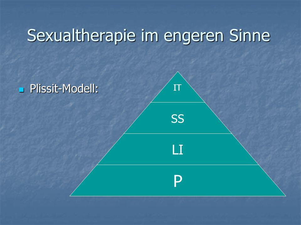 Sexualtherapie im engeren Sinne Plissit-Modell: Plissit-Modell: IT SS LI P