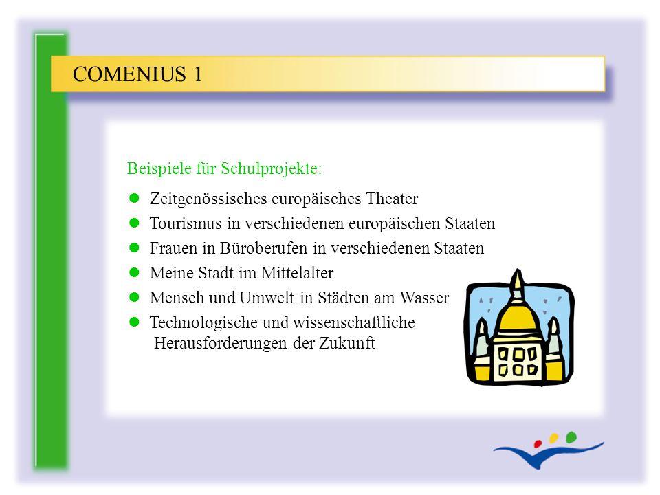 l Zeitgenössisches europäisches Theater l Tourismus in verschiedenen europäischen Staaten l Frauen in Büroberufen in verschiedenen Staaten l Meine Sta