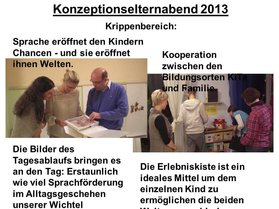 Konzeptionselternabend 2013 Krippenbereich: Sprache eröffnet den Kindern Chancen - und sie eröffnet ihnen Welten.