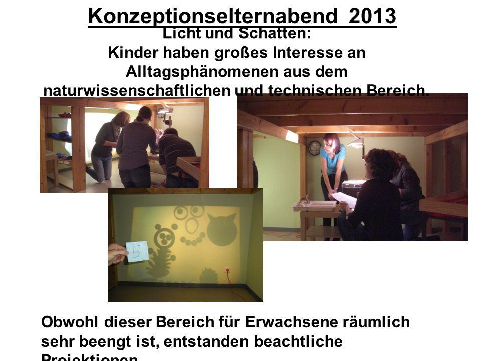 Konzeptionselternabend 2013 Impressi onen….