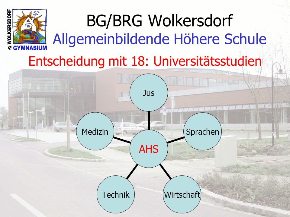BG/BRG Wolkersdorf Allgemeinbildende Höhere Schule Entscheidung mit 18: Universitätsstudien AHS JusSprachenWirtschaftTechnikMedizin