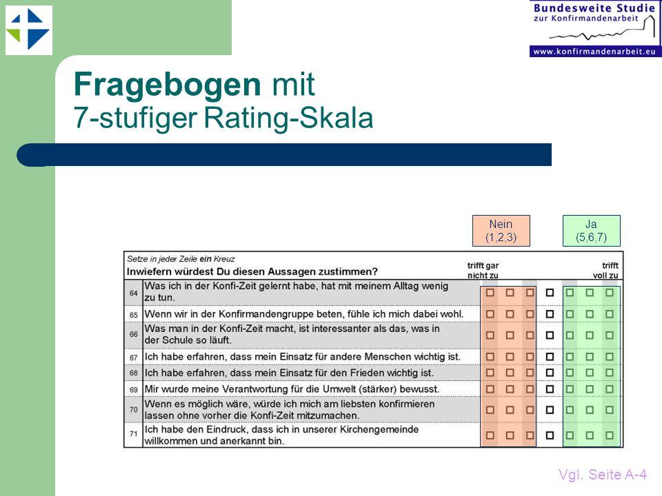 Fragebogen mit 7-stufiger Rating-Skala Nein (1,2,3) Ja (5,6,7) Vgl. Seite A-4