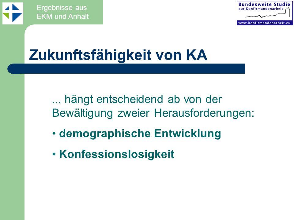 Zukunftsfähigkeit von KA Ergebnisse aus EKM und Anhalt... hängt entscheidend ab von der Bewältigung zweier Herausforderungen: demographische Entwicklu