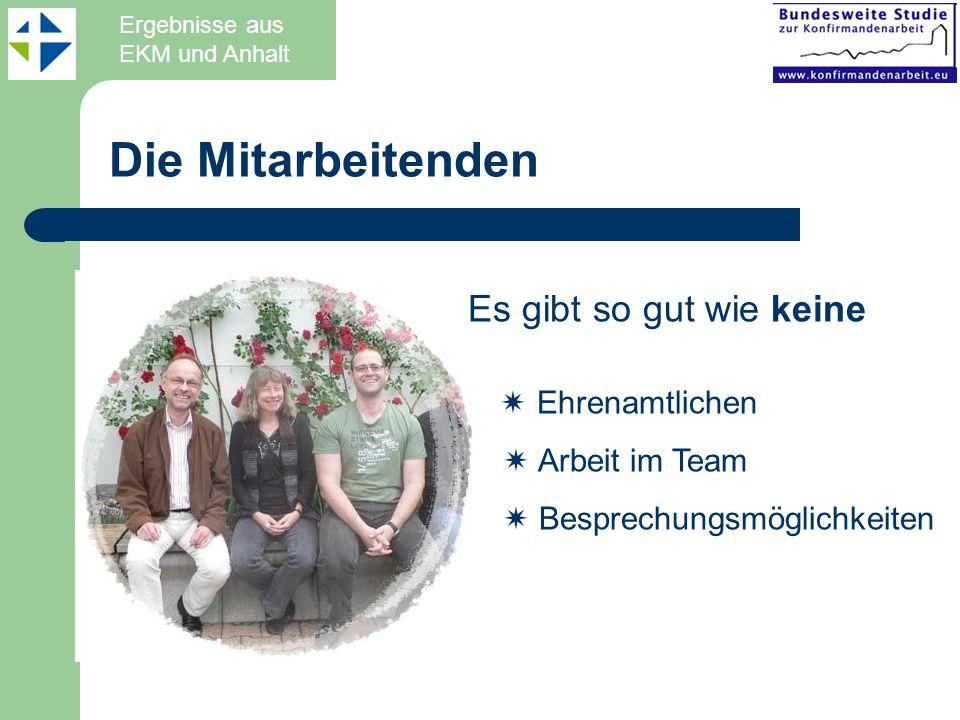 Die Mitarbeitenden Es gibt so gut wie keine Ehrenamtlichen Arbeit im Team Besprechungsmöglichkeiten Ergebnisse aus EKM und Anhalt