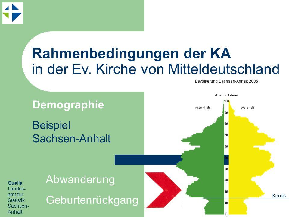 Rahmenbedingungen der KA in der Ev. Kirche von Mitteldeutschland Konfis Quelle: Landes- amt für Statistik Sachsen- Anhalt Demographie Beispiel Sachsen