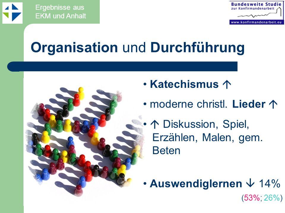 Organisation und Durchführung Katechismus moderne christl.