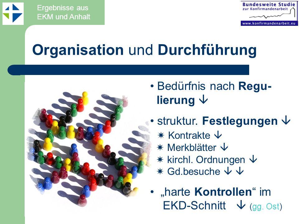 Organisation und Durchführung Bedürfnis nach Regu- lierung struktur.