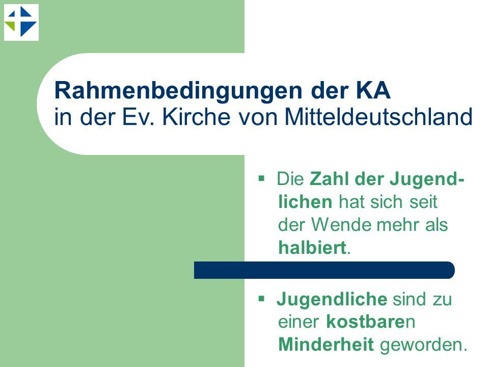 Rahmenbedingungen der KA in der Ev. Kirche von Mitteldeutschland Die Zahl der Jugend- lichen hat sich seit der Wende mehr als halbiert. Jugendliche si