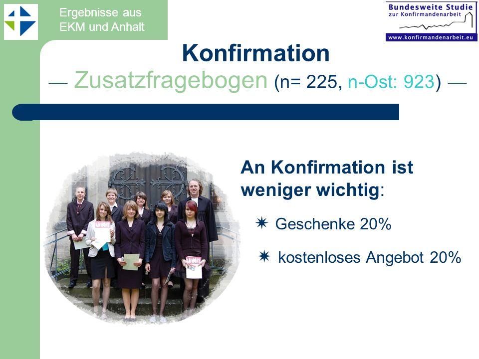 –– Zusatzfragebogen (n= 225, n-Ost: 923) –– Konfirmation Ergebnisse aus EKM und Anhalt An Konfirmation ist weniger wichtig: Geschenke 20% kostenloses Angebot 20%