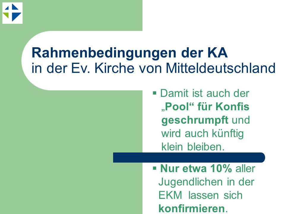 Die Konfirmanden Inhaltlich: Glaubensfragen stärker im Vordergrund Jugendweihe als Konkurrenzritus Sehr kleine Gruppen Ergebnisse aus EKM und Anhalt