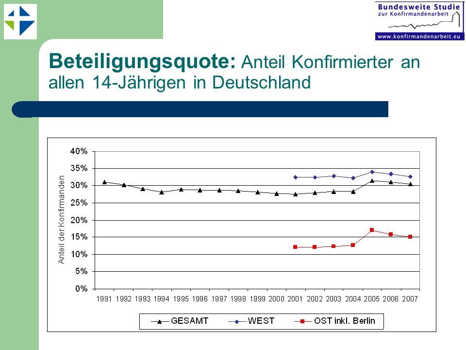 Beteiligungsquote: Anteil Konfirmierter an allen 14-Jährigen in Deutschland Hinzu kommen jährlich ca. 15.000 Jugendliche, die sich anlässlich der Konf