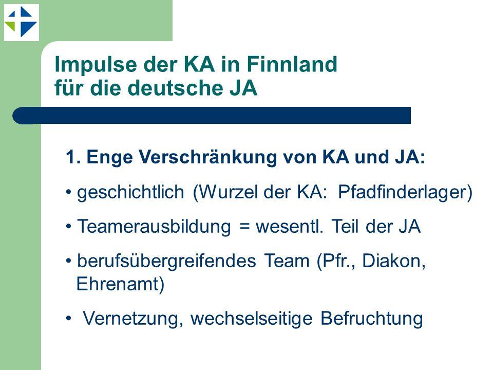 Impulse der KA in Finnland für die deutsche JA 1. Enge Verschränkung von KA und JA: geschichtlich (Wurzel der KA: Pfadfinderlager) Teamerausbildung =