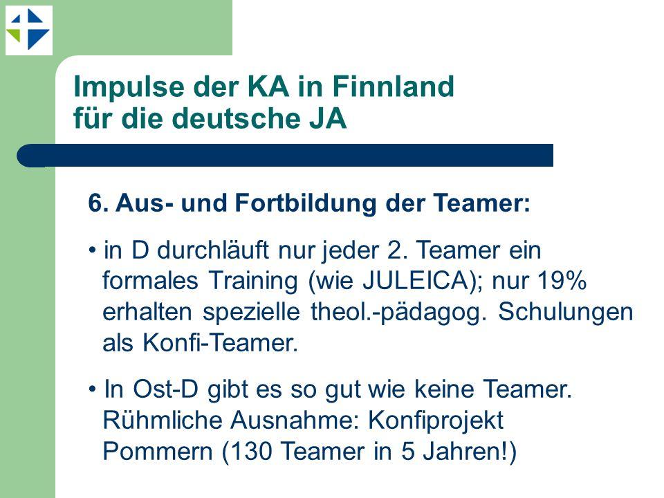 Impulse der KA in Finnland für die deutsche JA 6. Aus- und Fortbildung der Teamer: in D durchläuft nur jeder 2. Teamer ein formales Training (wie JULE