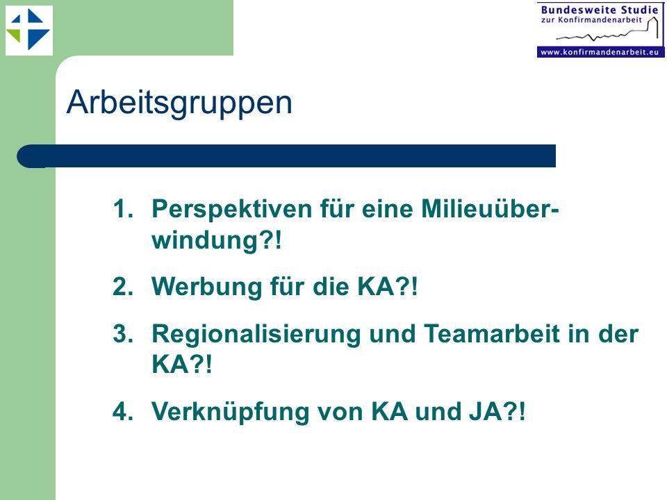 Arbeitsgruppen 1.Perspektiven für eine Milieuüber- windung?! 2.Werbung für die KA?! 3.Regionalisierung und Teamarbeit in der KA?! 4.Verknüpfung von KA