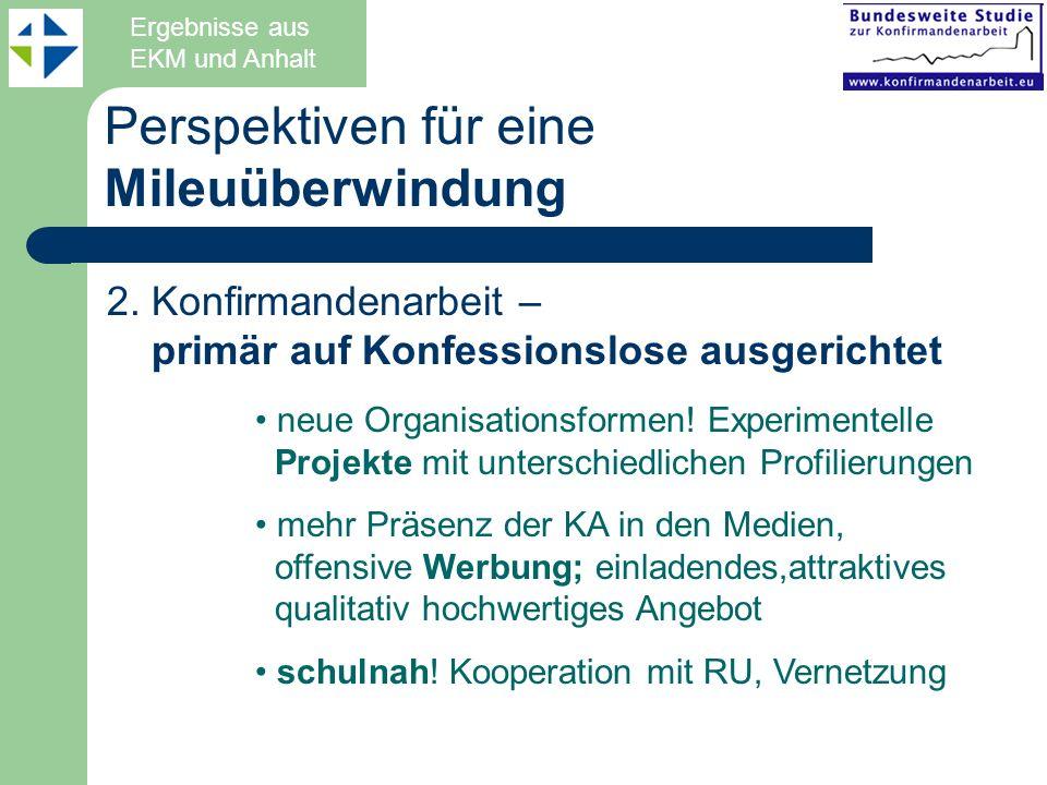 Perspektiven für eine Mileuüberwindung Ergebnisse aus EKM und Anhalt 2. Konfirmandenarbeit – primär auf Konfessionslose ausgerichtet neue Organisation