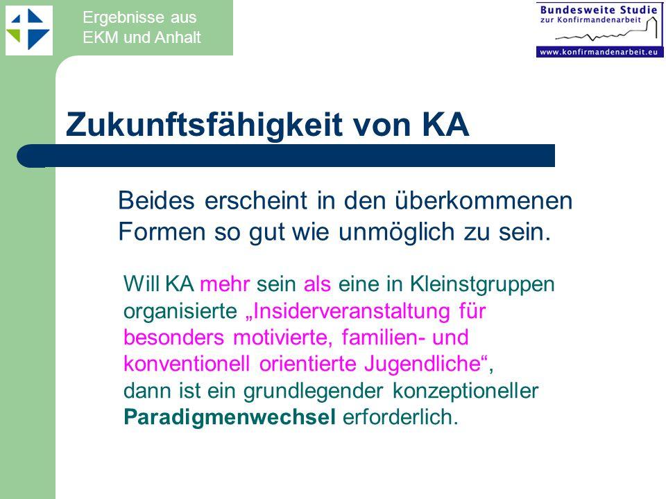 Zukunftsfähigkeit von KA Ergebnisse aus EKM und Anhalt Beides erscheint in den überkommenen Formen so gut wie unmöglich zu sein. Will KA mehr sein als