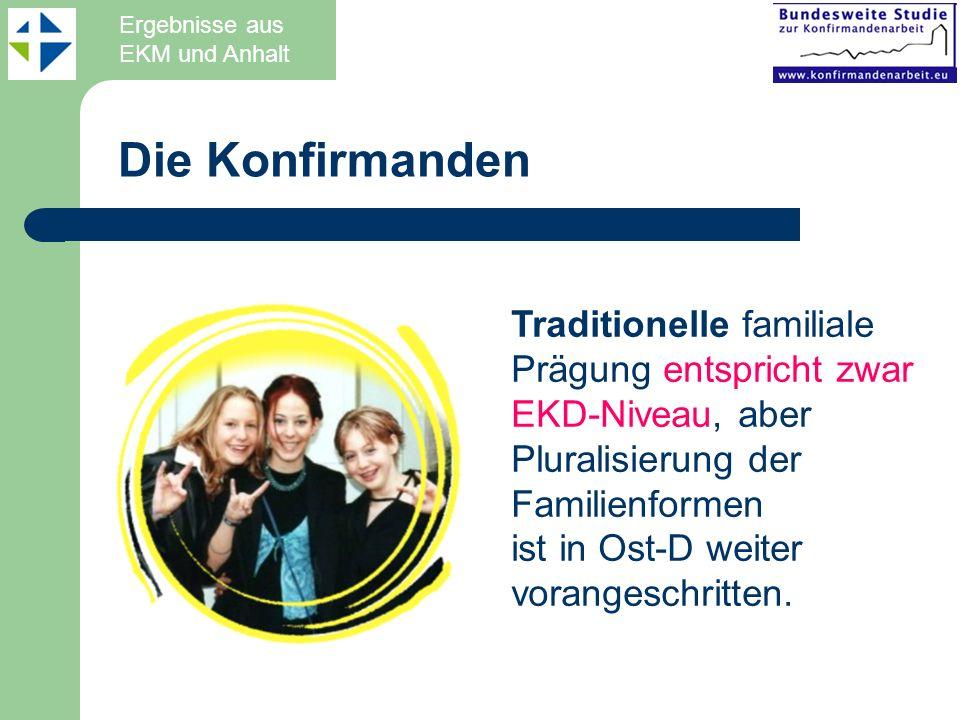 Die Konfirmanden Traditionelle familiale Prägung entspricht zwar EKD-Niveau, aber Pluralisierung der Familienformen ist in Ost-D weiter vorangeschritten.