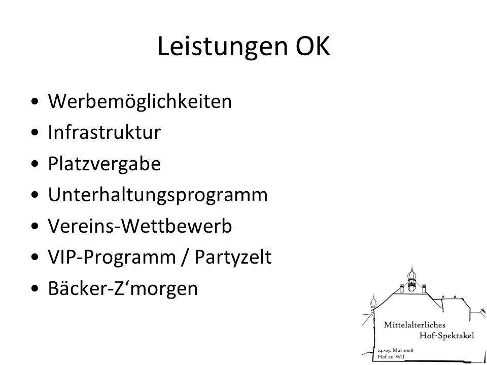 Leistungen OK Werbemöglichkeiten Infrastruktur Platzvergabe Unterhaltungsprogramm Vereins-Wettbewerb VIP-Programm / Partyzelt Bäcker-Zmorgen