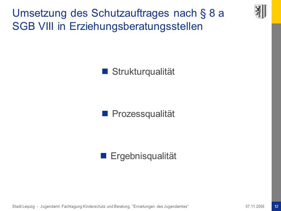 Stadt Leipzig -12Jugendamt, Fachtagung Kinderschutz und Beratung,