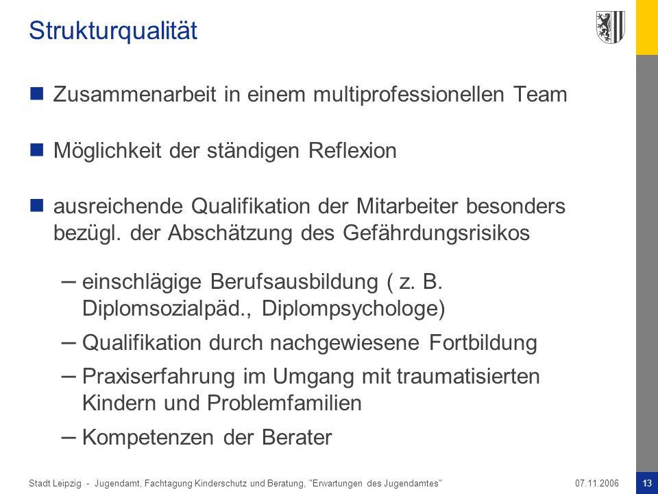 Stadt Leipzig -13Jugendamt, Fachtagung Kinderschutz und Beratung,