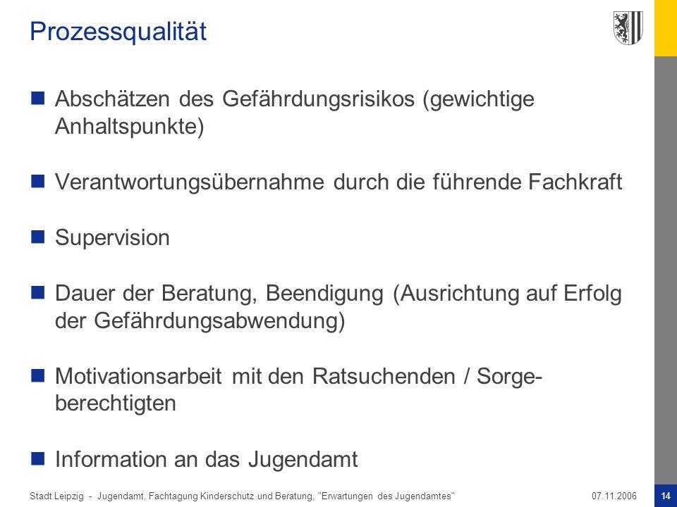 Stadt Leipzig -14Jugendamt, Fachtagung Kinderschutz und Beratung,
