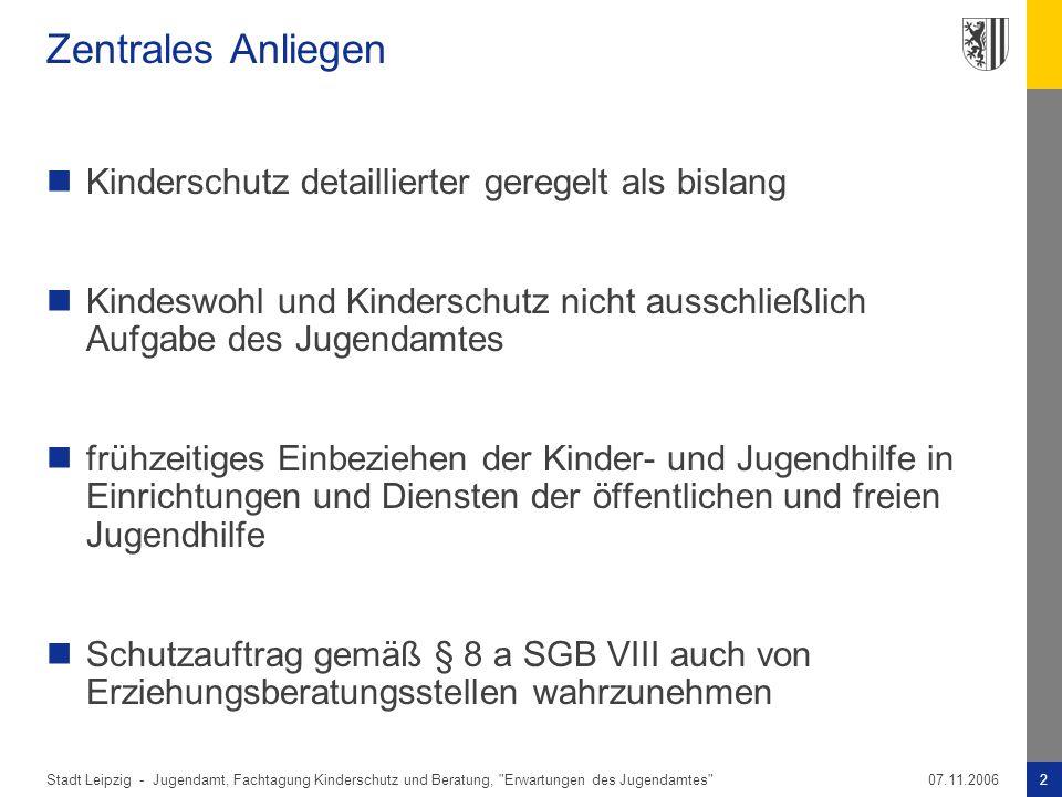 Stadt Leipzig -2Jugendamt, Fachtagung Kinderschutz und Beratung,