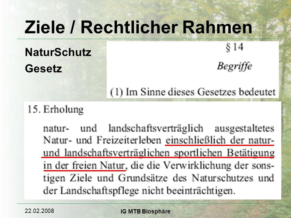 22.02.2008 IG MTB Biosphäre Ziele / Rechtlicher Rahmen NaturSchutz Gesetz