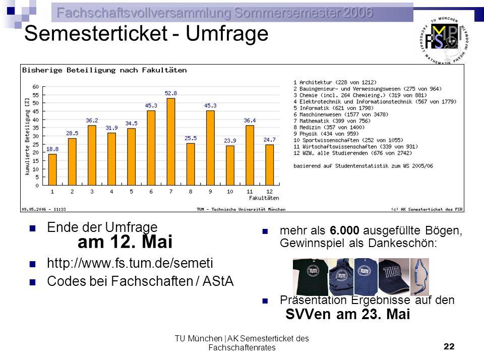 TU München | AK Semesterticket des Fachschaftenrates 22 Semesterticket - Umfrage Ende der Umfrage am 12. Mai http://www.fs.tum.de/semeti Codes bei Fac