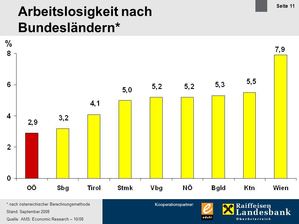 Kooperationspartner: Seite 11 Arbeitslosigkeit nach Bundesländern* * nach österreichischer Berechnungsmethode Stand: September 2008 Quelle: AMS; Economic Research – 10/08 %