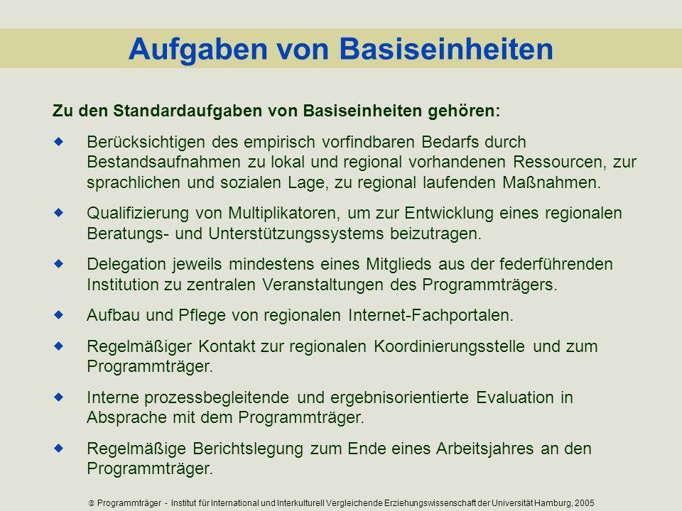 Aufgaben von Basiseinheiten Zu den Standardaufgaben von Basiseinheiten gehören: Berücksichtigen des empirisch vorfindbaren Bedarfs durch Bestandsaufna